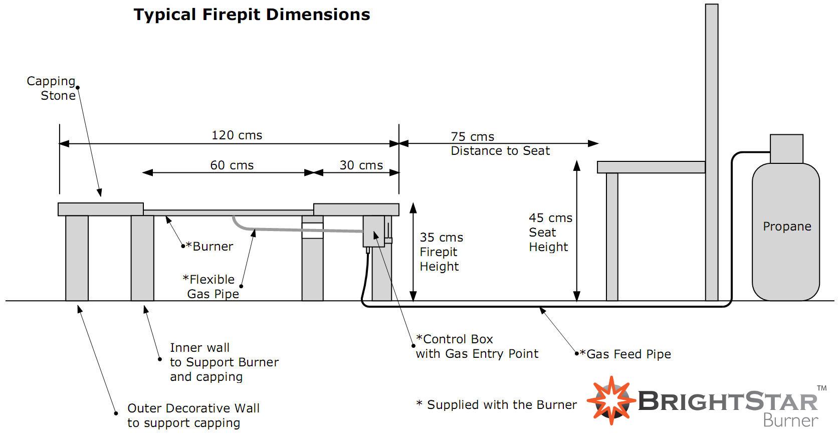 Fire Pit Size Fire Pit Designs